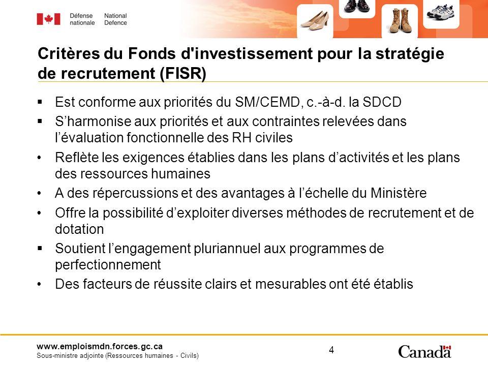 www.emploismdn.forces.gc.ca Sous-ministre adjointe (Ressources humaines - Civils) 4 Critères du Fonds d investissement pour la stratégie de recrutement (FISR) Est conforme aux priorités du SM/CEMD, c.-à-d.