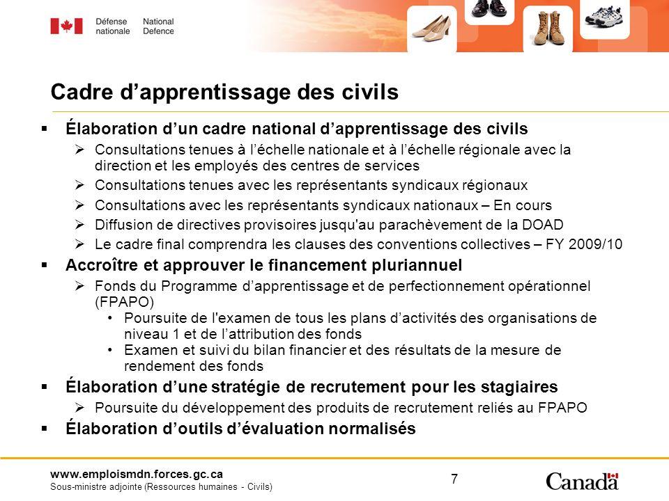 www.emploismdn.forces.gc.ca Sous-ministre adjointe (Ressources humaines - Civils) 7 Cadre dapprentissage des civils Élaboration dun cadre national dap