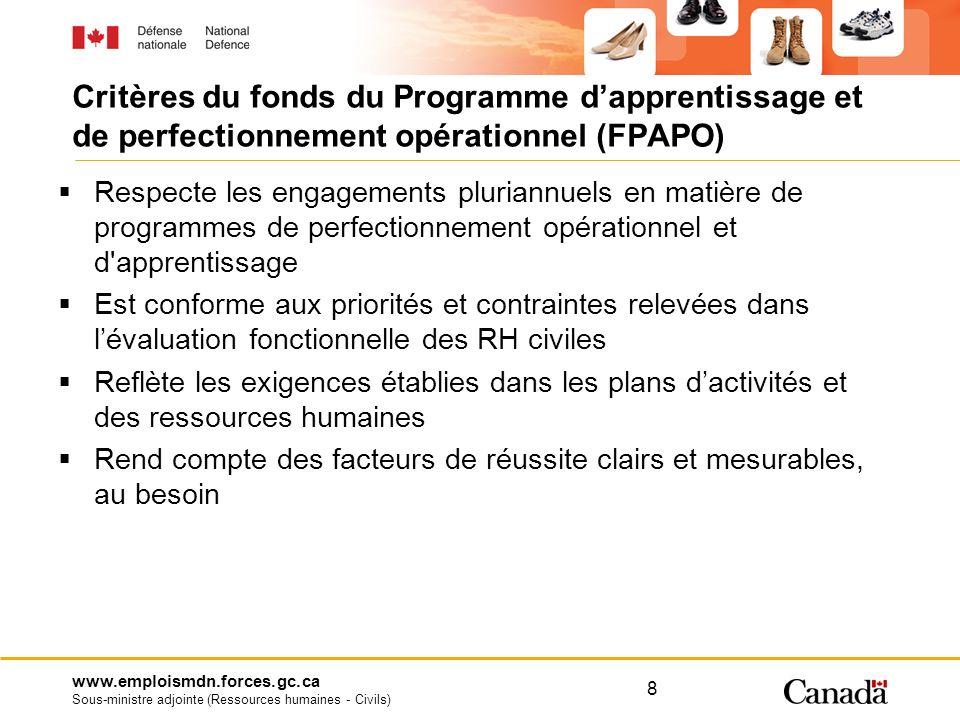 www.emploismdn.forces.gc.ca Sous-ministre adjointe (Ressources humaines - Civils) Critères du fonds du Programme dapprentissage et de perfectionnement