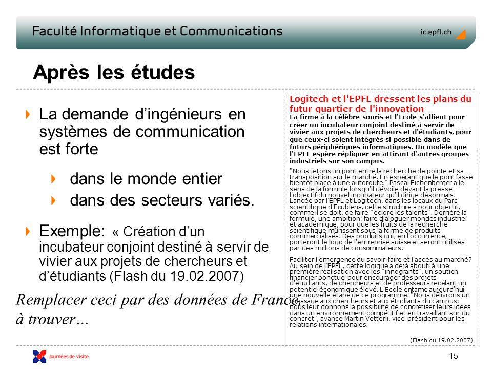 15 Après les études La demande dingénieurs en systèmes de communication est forte dans le monde entier dans des secteurs variés.