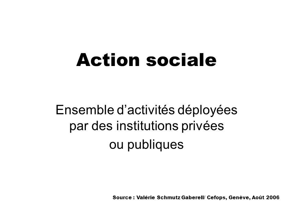 Action sociale Ensemble dactivités déployées par des institutions privées ou publiques Source : Valérie Schmutz Gaberell/ Cefops, Genève, Août 2006