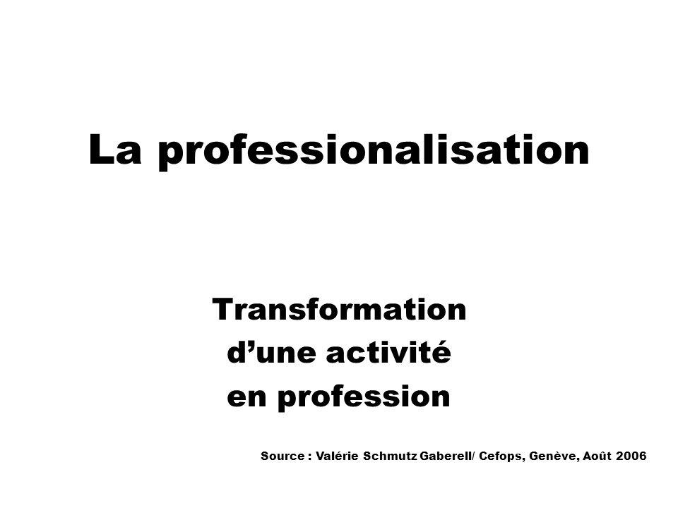 La professionalisation Transformation dune activité en profession Source : Valérie Schmutz Gaberell/ Cefops, Genève, Août 2006