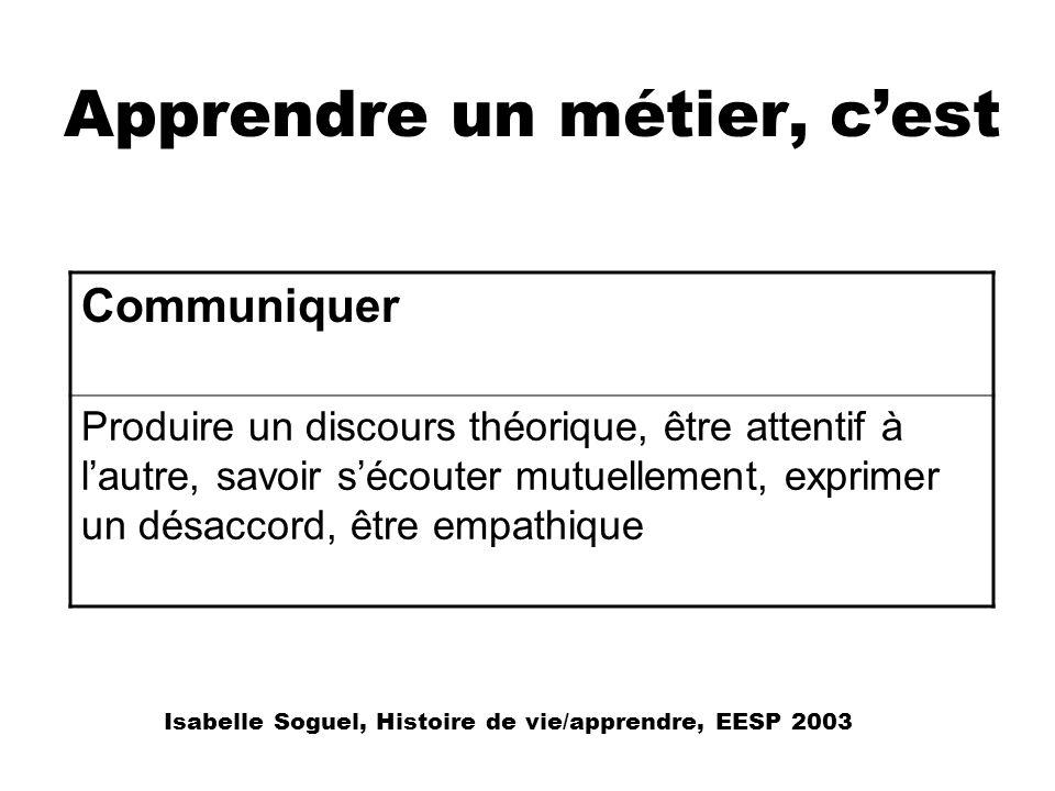Apprendre un métier, cest Communiquer Produire un discours théorique, être attentif à lautre, savoir sécouter mutuellement, exprimer un désaccord, êtr