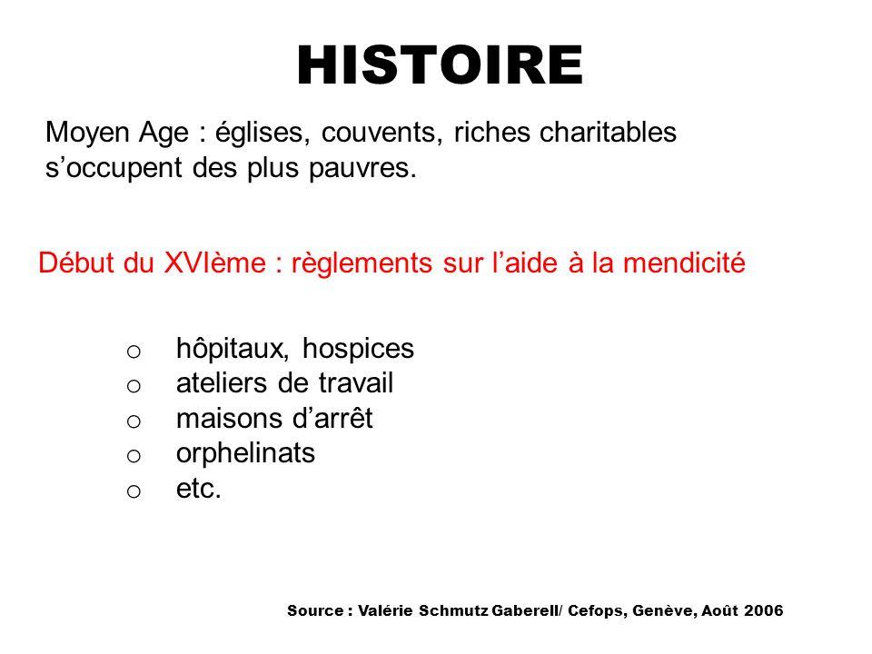 HISTOIRE Moyen Age : églises, couvents, riches charitables soccupent des plus pauvres. Début du XVIème : règlements sur laide à la mendicité o hôpitau