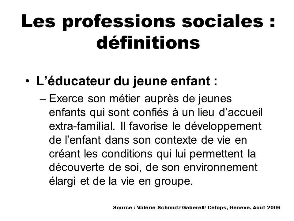 Les professions sociales : définitions Léducateur du jeune enfant : –Exerce son métier auprès de jeunes enfants qui sont confiés à un lieu daccueil ex