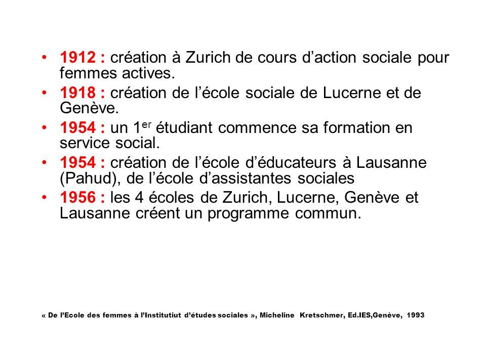 1912 : création à Zurich de cours daction sociale pour femmes actives. 1918 : création de lécole sociale de Lucerne et de Genève. 1954 : un 1 er étudi