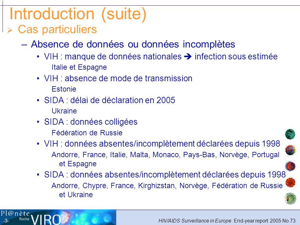 -4- Taux de VIH+ nouvellement diagnostiqués OMS 2005 HIV/AIDS Surveillance in Europe: End-year report 2005 No.73