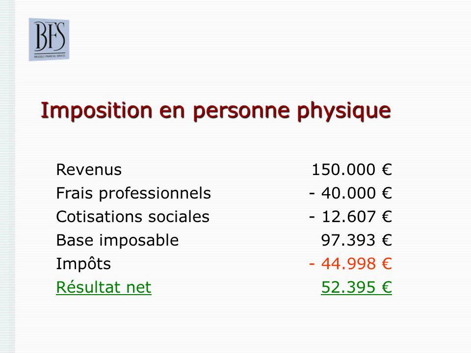 Imposition en personne physique Revenus150.000 Frais professionnels- 40.000 Cotisations sociales- 12.607 Base imposable97.393 Impôts- 44.998 Résultat