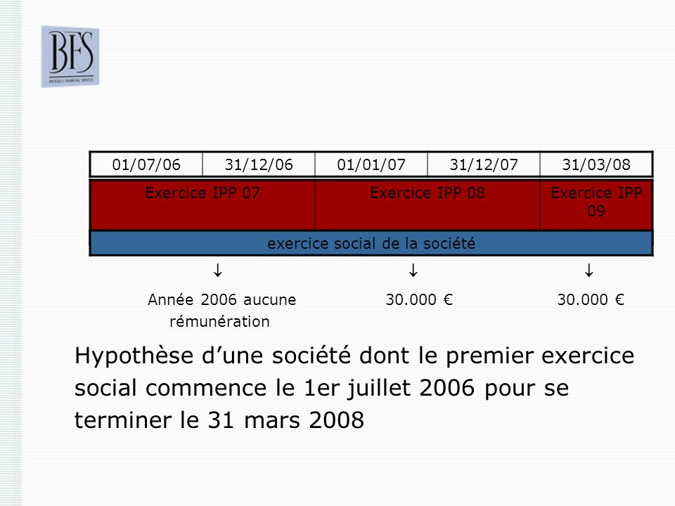 Hypothèse dune société dont le premier exercice social commence le 1er juillet 2006 pour se terminer le 31 mars 2008 01/07/0631/12/0601/01/0731/12/073