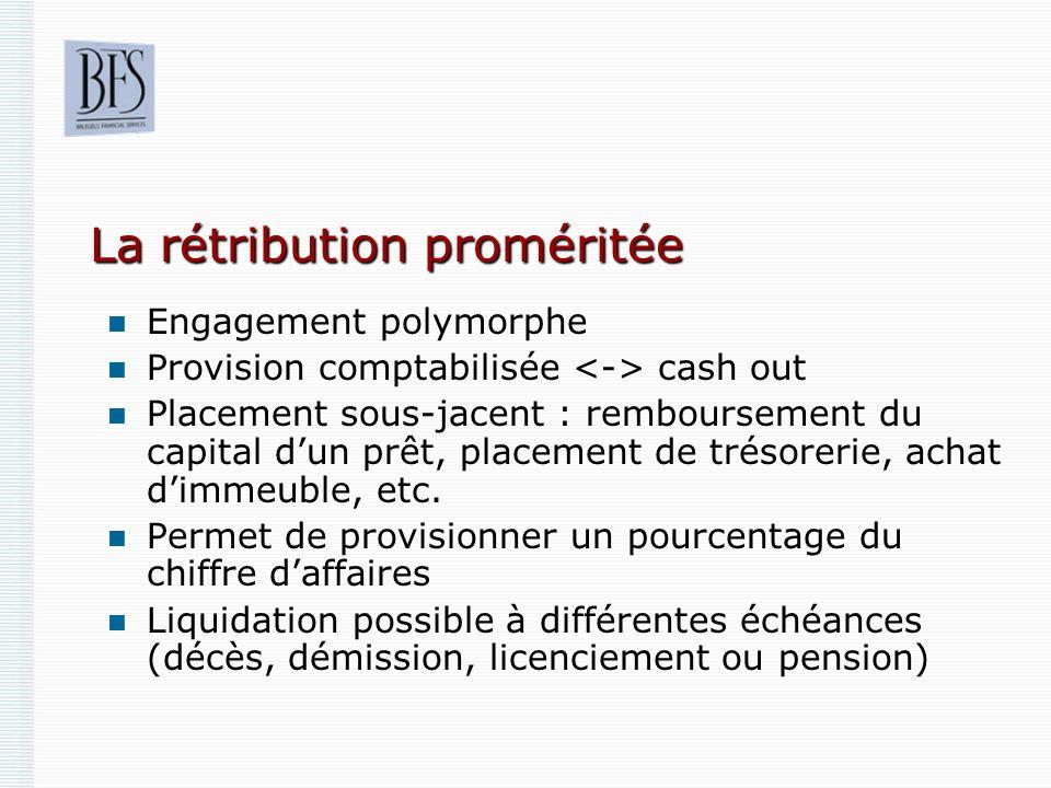 La rétribution proméritée Engagement polymorphe Provision comptabilisée cash out Placement sous-jacent : remboursement du capital dun prêt, placement