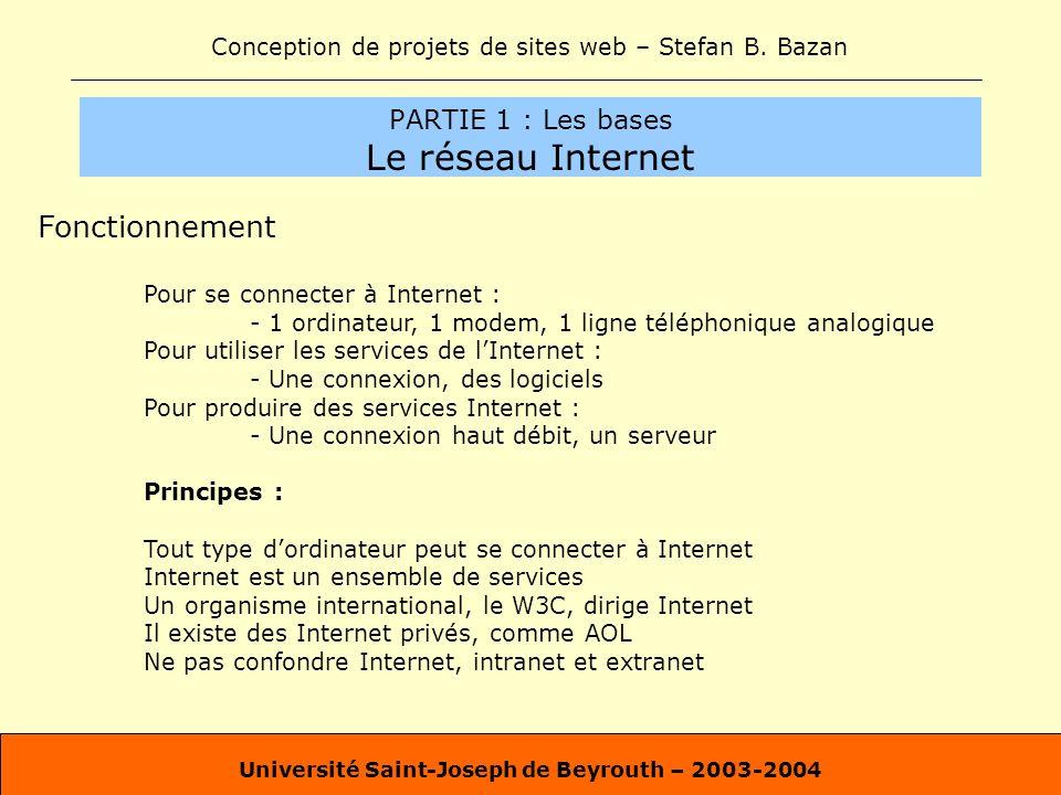Conception de projets de sites web – Stefan B. Bazan Université Saint-Joseph de Beyrouth – 2003-2004 PARTIE 1 : Les bases Le réseau Internet Fonctionn