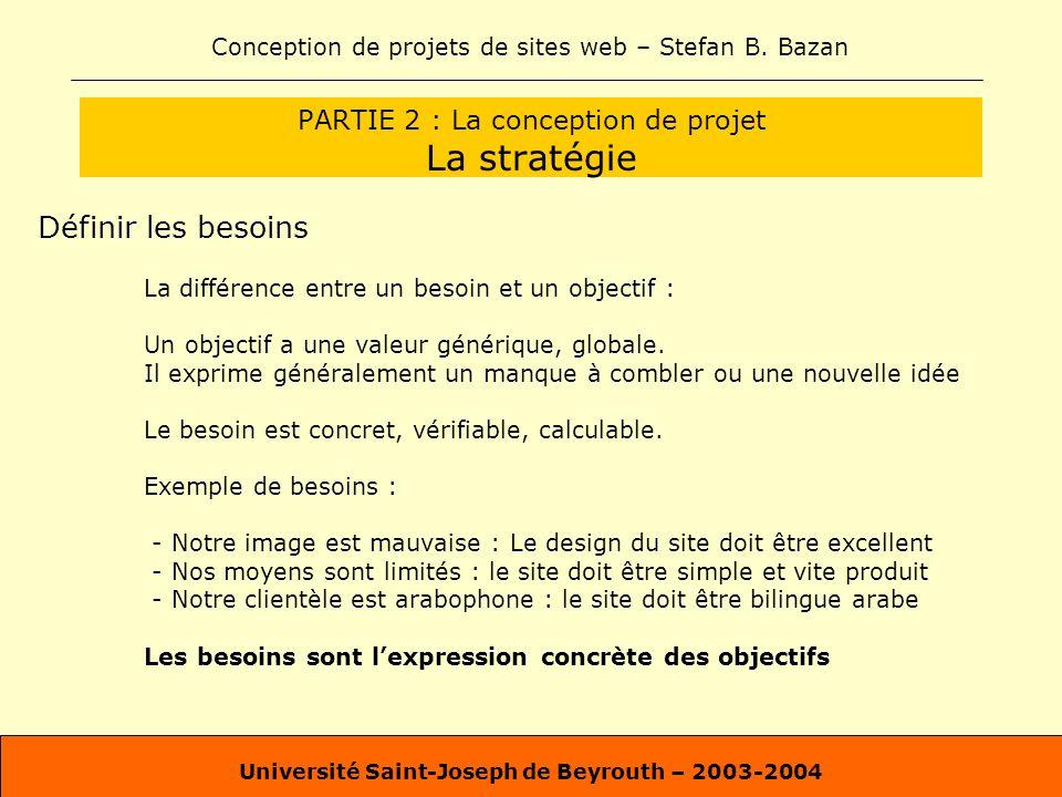 Conception de projets de sites web – Stefan B. Bazan Université Saint-Joseph de Beyrouth – 2003-2004 PARTIE 2 : La conception de projet La stratégie D