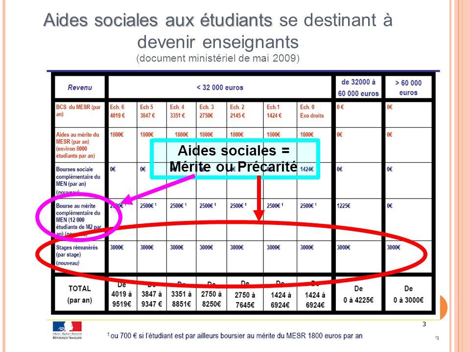 21 Aides sociales aux étudiants Aides sociales aux étudiants se destinant à devenir enseignants (document ministériel de mai 2009) Aides sociales = Mérite ou Précarité