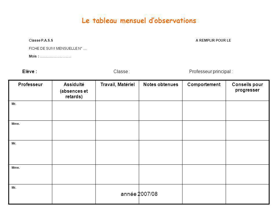 année 2007/08 Le tableau mensuel dobservations Classe P.A.S.S A REMPLIR POUR LE FICHE DE SUIVI MENSUELLE N°.... Mois :................................