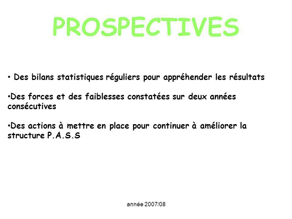 année 2007/08 PROSPECTIVES Des bilans statistiques réguliers pour appréhender les résultats Des forces et des faiblesses constatées sur deux années co