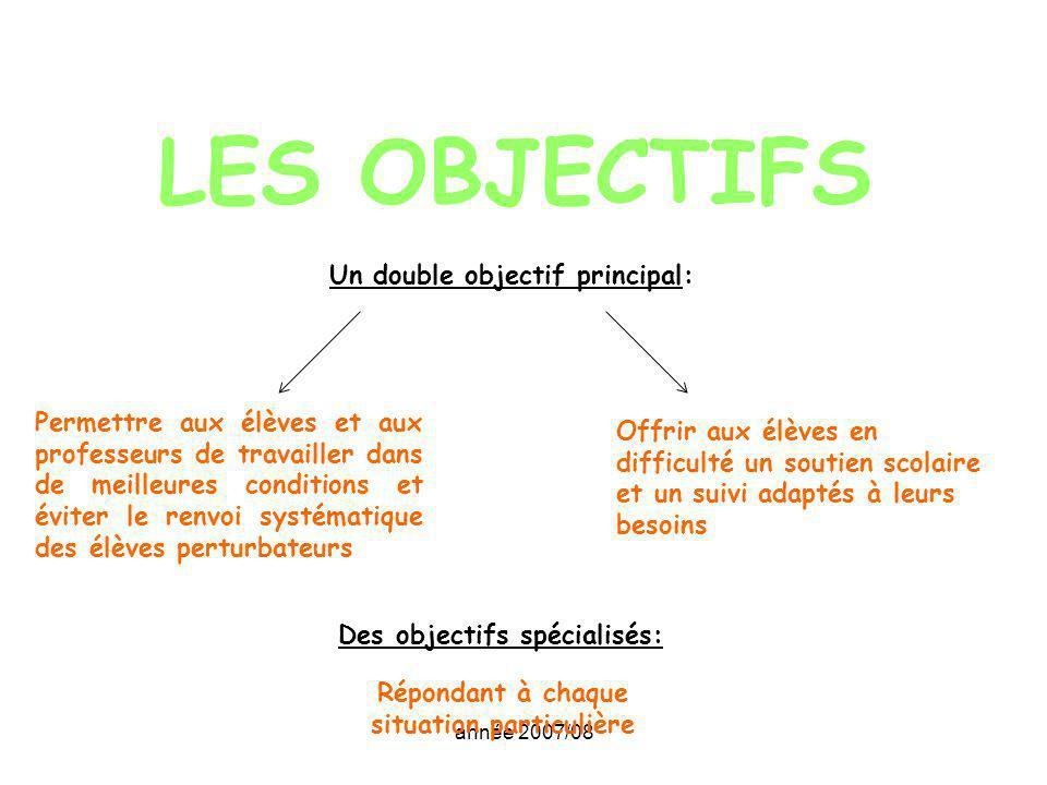 année 2007/08 LES OBJECTIFS Un double objectif principal: Des objectifs spécialisés: Permettre aux élèves et aux professeurs de travailler dans de mei