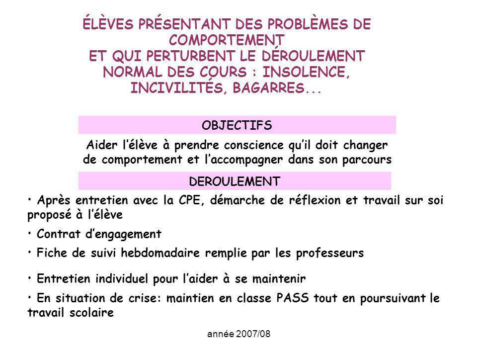 année 2007/08 ÉLÈVES PRÉSENTANT DES PROBLÈMES DE COMPORTEMENT ET QUI PERTURBENT LE DÉROULEMENT NORMAL DES COURS : INSOLENCE, INCIVILITÉS, BAGARRES...