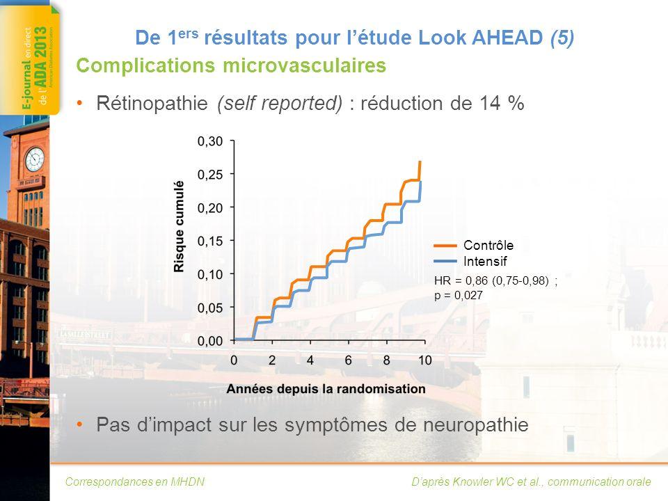 Correspondances en MHDN De 1 ers résultats pour létude Look AHEAD (5) Complications microvasculaires Daprès Knowler WC et al., communication orale Contrôle Intensif HR = 0,86 (0,75-0,98) ; p = 0,027 Rétinopathie (self reported) : réduction de 14 % Pas dimpact sur les symptômes de neuropathie