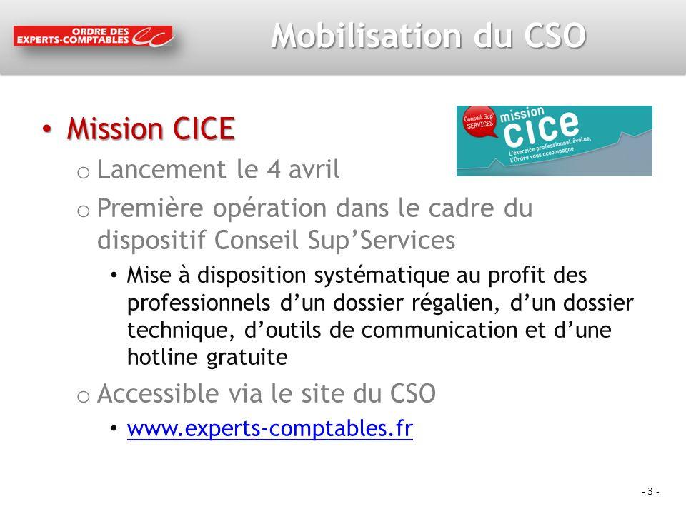 - 14 - Champ dapplication du CICE Les associations sont-elles éligibles au CICE .