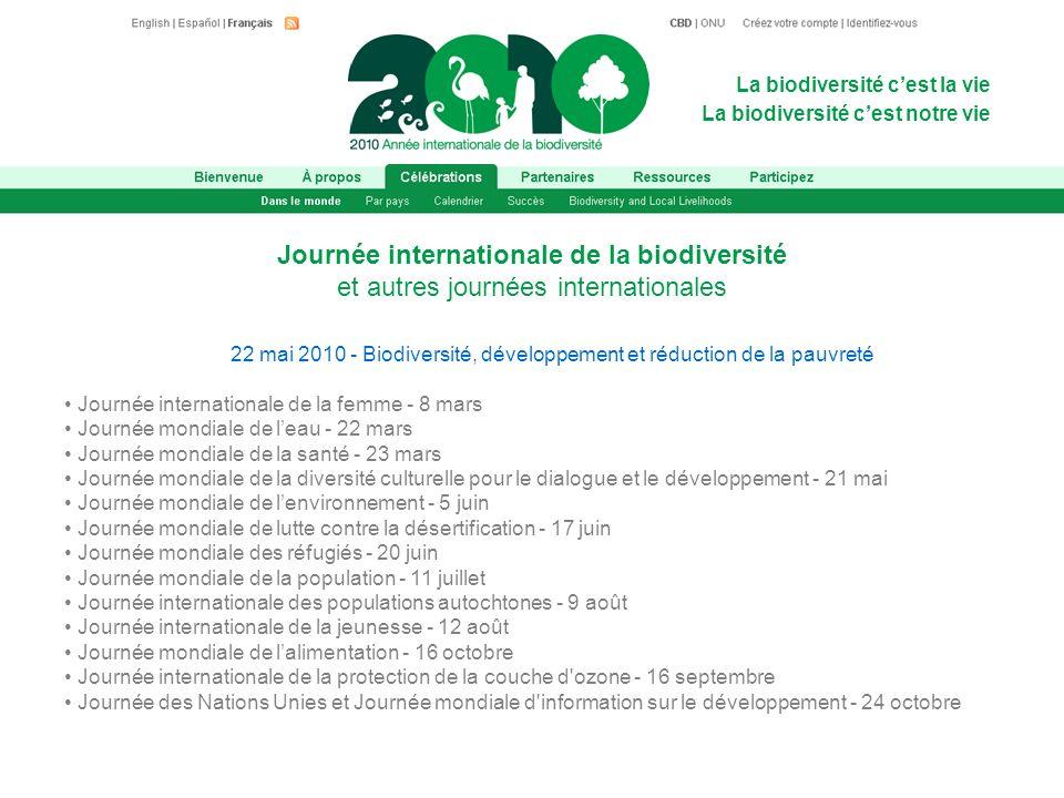 La biodiversité cest la vie La biodiversité cest notre vie Journée internationale de la biodiversité et autres journées internationales 22 mai 2010 - Biodiversité, développement et réduction de la pauvreté Journée internationale de la femme - 8 mars Journée mondiale de leau - 22 mars Journée mondiale de la santé - 23 mars Journée mondiale de la diversité culturelle pour le dialogue et le développement - 21 mai Journée mondiale de lenvironnement - 5 juin Journée mondiale de lutte contre la désertification - 17 juin Journée mondiale des réfugiés - 20 juin Journée mondiale de la population - 11 juillet Journée internationale des populations autochtones - 9 août Journée internationale de la jeunesse - 12 août Journée mondiale de lalimentation - 16 octobre Journée internationale de la protection de la couche d ozone - 16 septembre Journée des Nations Unies et Journée mondiale d information sur le développement - 24 octobre