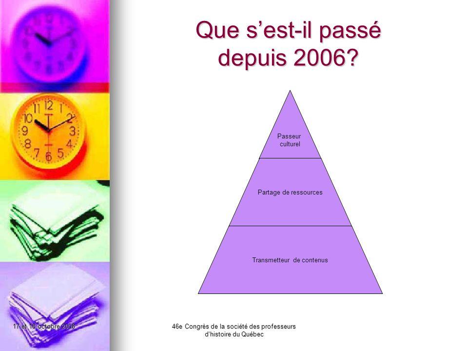 17 et 18 octobre 200846e Congrès de la société des professeurs d histoire du Québec Que sest-il passé depuis 2006.