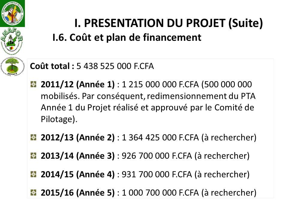 Coût total : 5 438 525 000 F.CFA 2011/12 (Année 1) : 1 215 000 000 F.CFA (500 000 000 mobilisés. Par conséquent, redimensionnement du PTA Année 1 du P