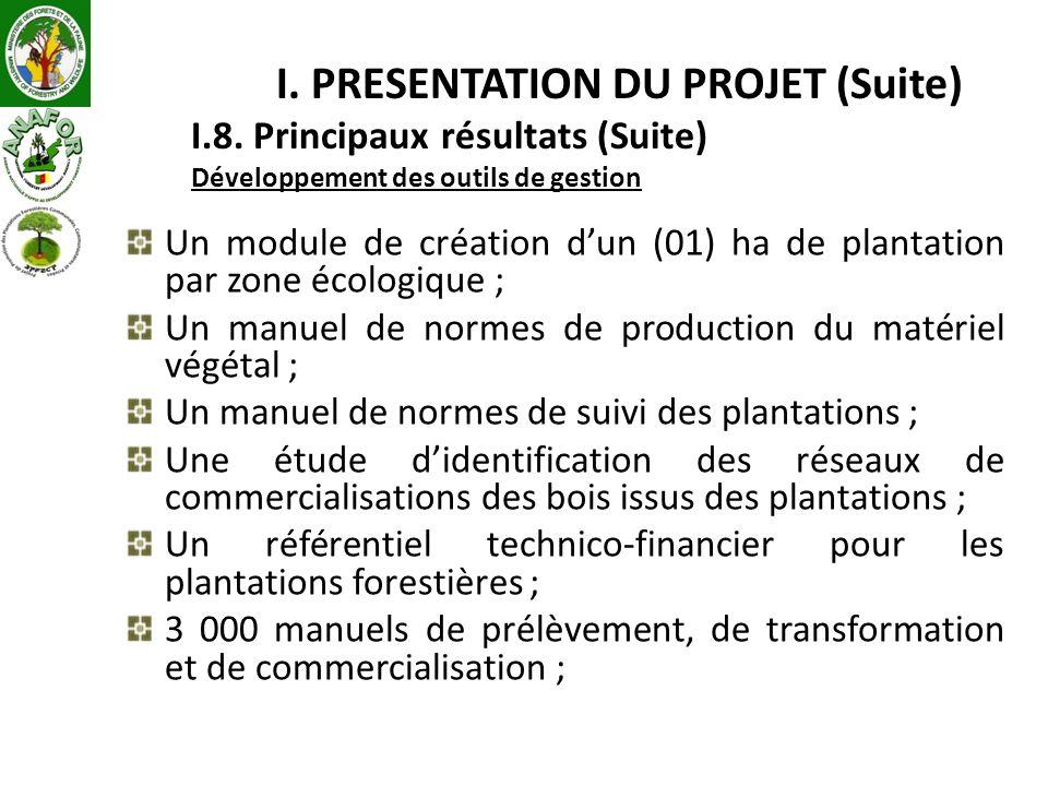 Un module de création dun (01) ha de plantation par zone écologique ; Un manuel de normes de production du matériel végétal ; Un manuel de normes de s