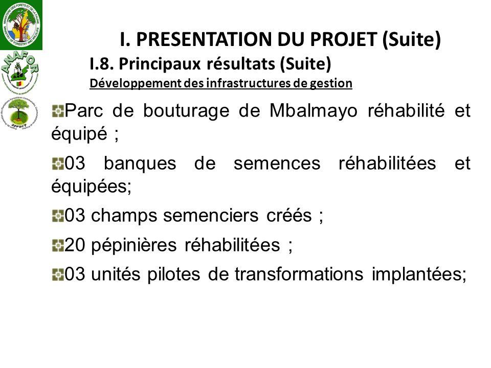 I. PRESENTATION DU PROJET (Suite) I.8. Principaux résultats (Suite) Développement des infrastructures de gestion Parc de bouturage de Mbalmayo réhabil