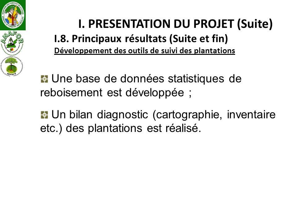 I. PRESENTATION DU PROJET (Suite) I.8. Principaux résultats (Suite et fin) Développement des outils de suivi des plantations Une base de données stati