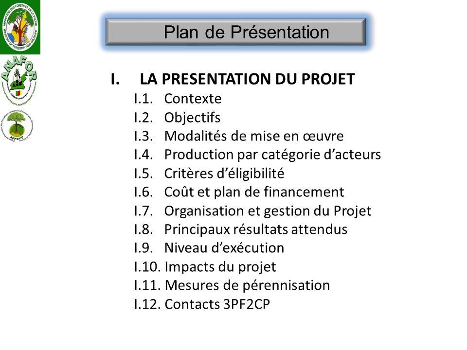 Plan de Présentation I.LA PRESENTATION DU PROJET I.1. Contexte I.2. Objectifs I.3. Modalités de mise en œuvre I.4. Production par catégorie dacteurs I