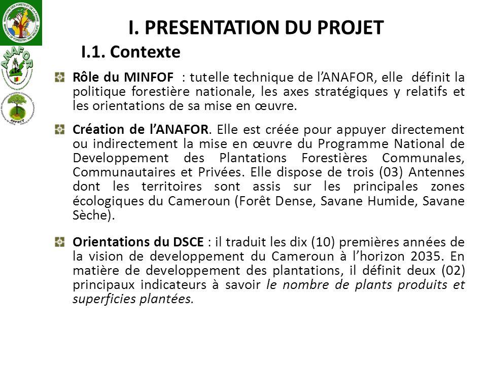 Rôle du MINFOF : tutelle technique de lANAFOR, elle définit la politique forestière nationale, les axes stratégiques y relatifs et les orientations de