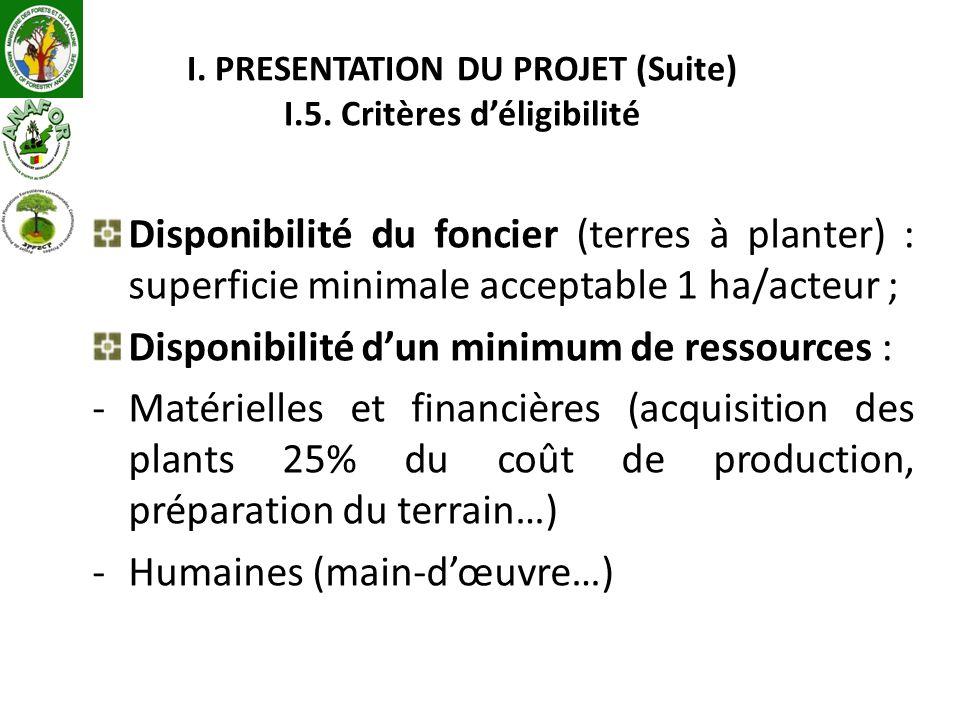 I. PRESENTATION DU PROJET (Suite) I.5. Critères déligibilité Disponibilité du foncier (terres à planter) : superficie minimale acceptable 1 ha/acteur