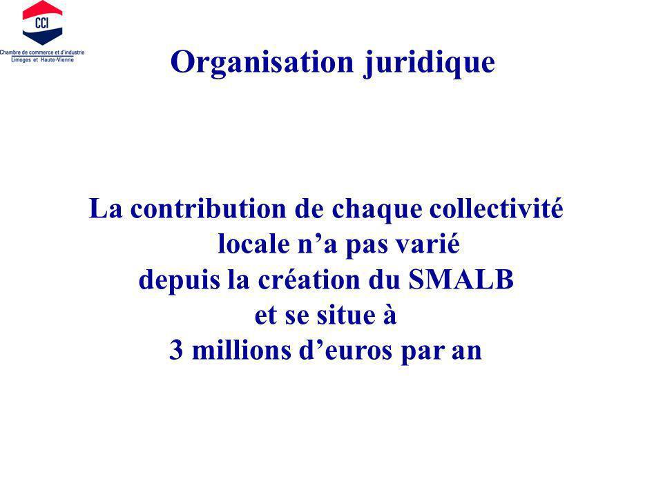 La contribution de chaque collectivité locale na pas varié depuis la création du SMALB et se situe à 3 millions deuros par an Organisation juridique