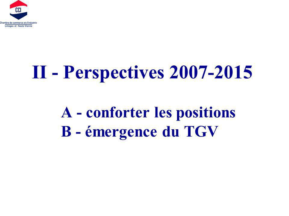 II - Perspectives 2007-2015 A - conforter les positions B - émergence du TGV