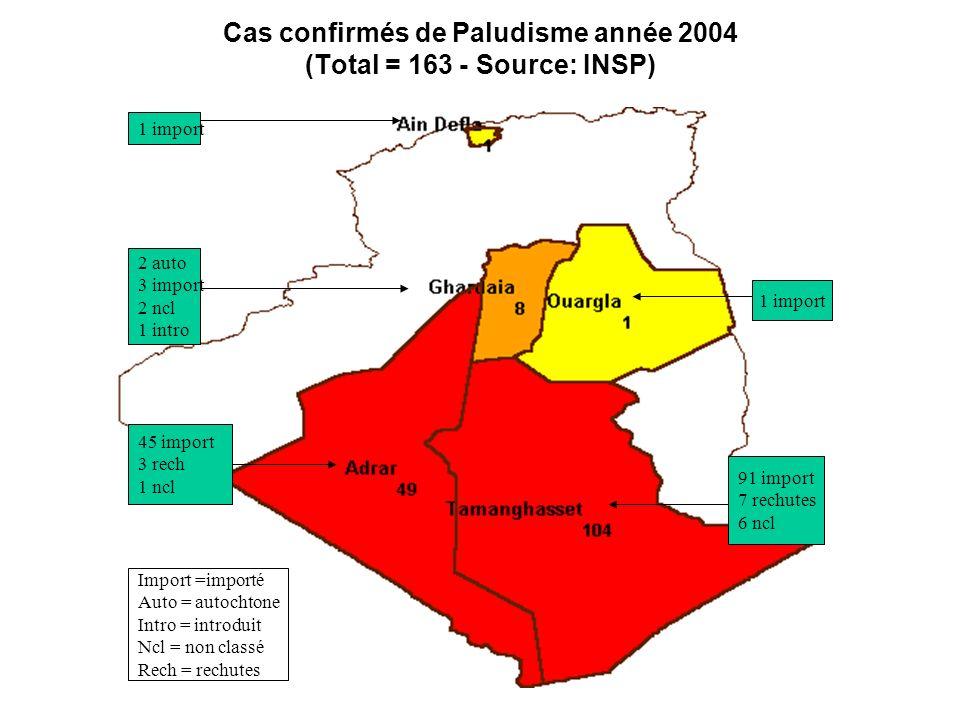 Cas autochtones de Paludisme année 2001 (Total = 6 - Source: INSP) 5 PV 1 PV PV = Plasmodium Vivax