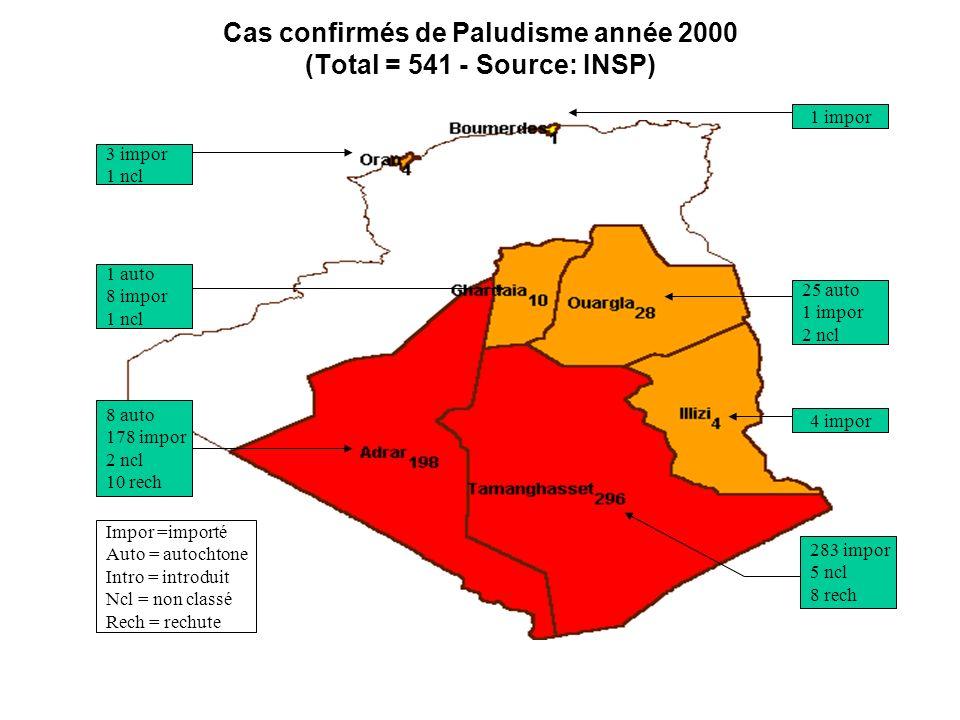 Cas confirmés de Paludisme année 2000 (Total = 541 - Source: INSP) Impor =importé Auto = autochtone Intro = introduit Ncl = non classé Rech = rechute 1 impor 25 auto 1 impor 2 ncl 4 impor 283 impor 5 ncl 8 rech 3 impor 1 ncl 1 auto 8 impor 1 ncl 8 auto 178 impor 2 ncl 10 rech