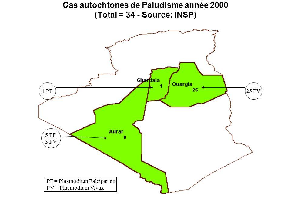 Cas autochtones de Paludisme année 2000 (Total = 34 - Source: INSP) PF = Plasmodium Falciparum PV = Plasmodium Vivax 5 PF 3 PV 25 PV1 PF