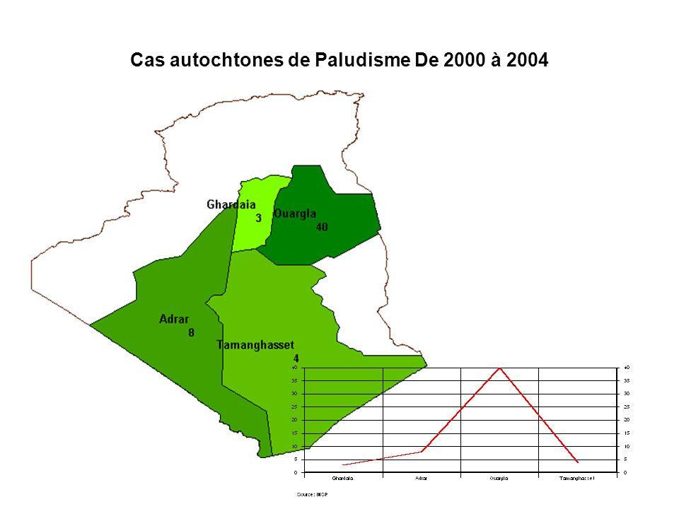 Cas autochtones de Paludisme De 2000 à 2004