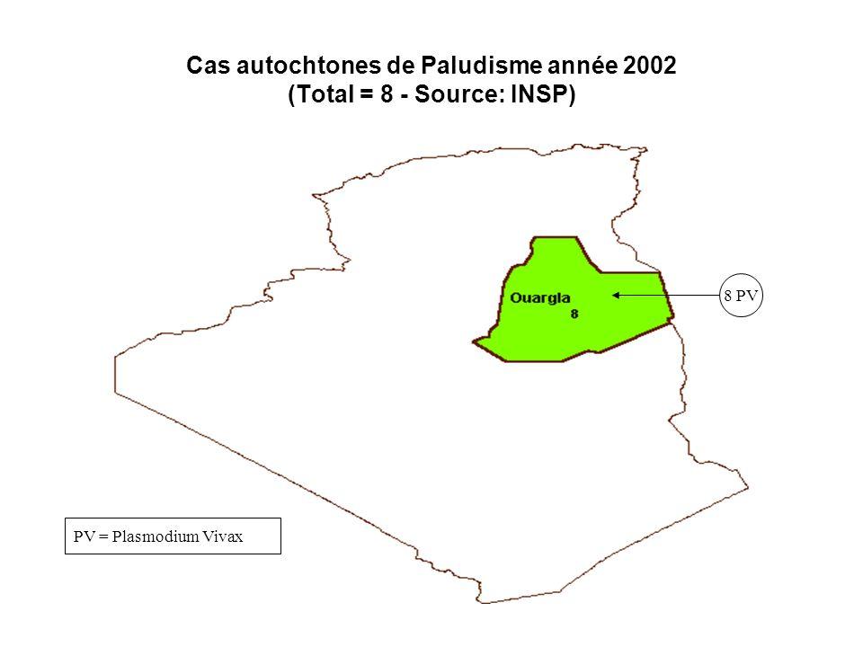 Cas autochtones de Paludisme année 2002 (Total = 8 - Source: INSP) 8 PV PV = Plasmodium Vivax