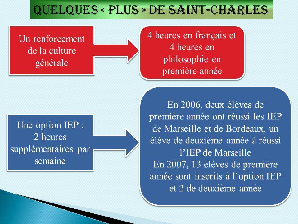 Quelques « PLUS » de Saint-Charles Un renforcement de la culture générale 4 heures en français et 4 heures en philosophie en première année Une option