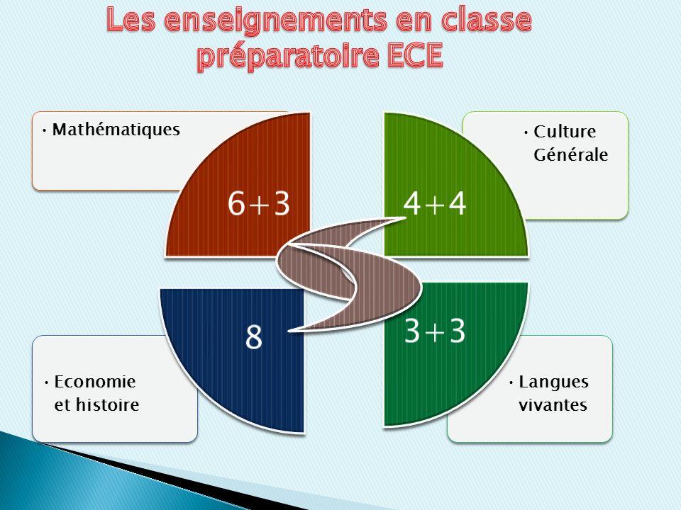 Langues vivantes Economie et histoire Culture Générale Mathématiques 6+34+4 3+3 8