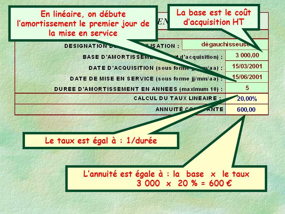 En linéaire, on débute lamortissement le premier jour de la mise en service La base est le coût dacquisition HT Le taux est égal à : 1/durée Lannuité est égale à : la base x le taux 3 000 x 20 % = 600
