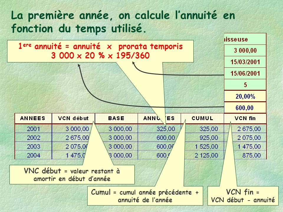 La première année, on calcule lannuité en fonction du temps utilisé.