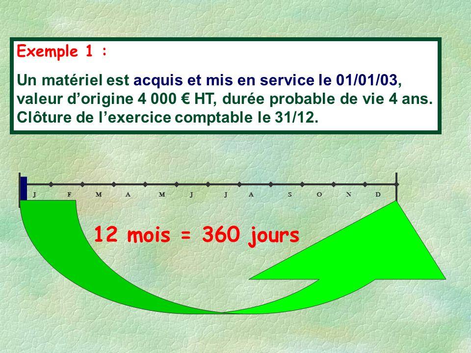 Exemple 1 : Un matériel est acquis et mis en service le 01/01/03, valeur dorigine 4 000 HT, durée probable de vie 4 ans.