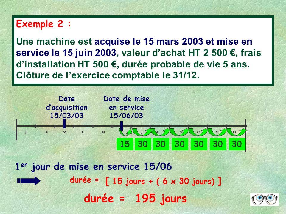 Date de mise en service 15/06/03 Date dacquisition 15/03/03 JFMAMJJASONDJFMAMJJASOND 1 er jour de mise en service 15/06 durée = 6 x 30 jours) ][ 15 jours + ( durée = 195 jours Exemple 2 : Une machine est acquise le 15 mars 2003 et mise en service le 15 juin 2003, valeur dachat HT 2 500, frais dinstallation HT 500, durée probable de vie 5 ans.
