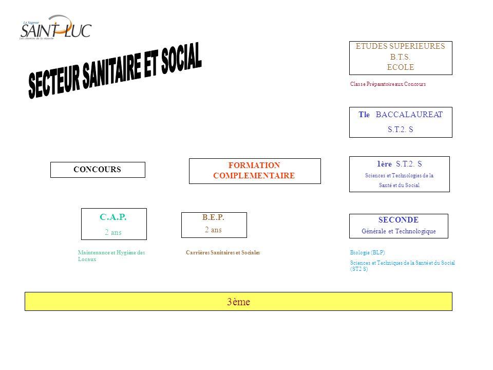 ETUDES SUPERIEURES B.T.S.ECOLE Classe Préparatoire aux Concours Tle BACCALAUREAT S.T.2.