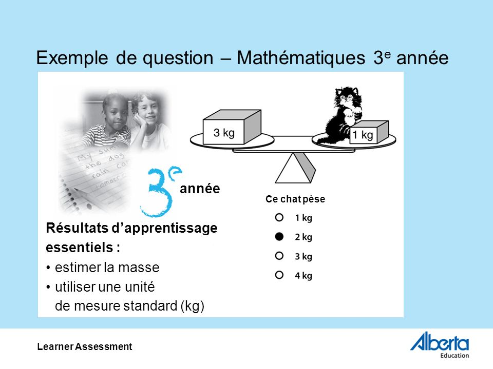 Exemple de question – Mathématiques 3 e année Learner Assessment Résultats dapprentissage essentiels : estimer la masse utiliser une unité de mesure standard (kg) Ce chat pèse année
