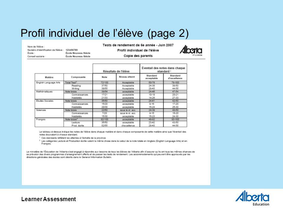Profil individuel de lélève (page 2) Learner Assessment