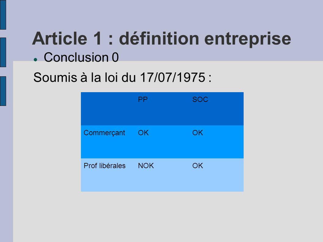 Article 1 : définition entreprise Conclusion 0 Soumis à la loi du 17/07/1975 : PPSOC CommerçantOK Prof libéralesNOKOK