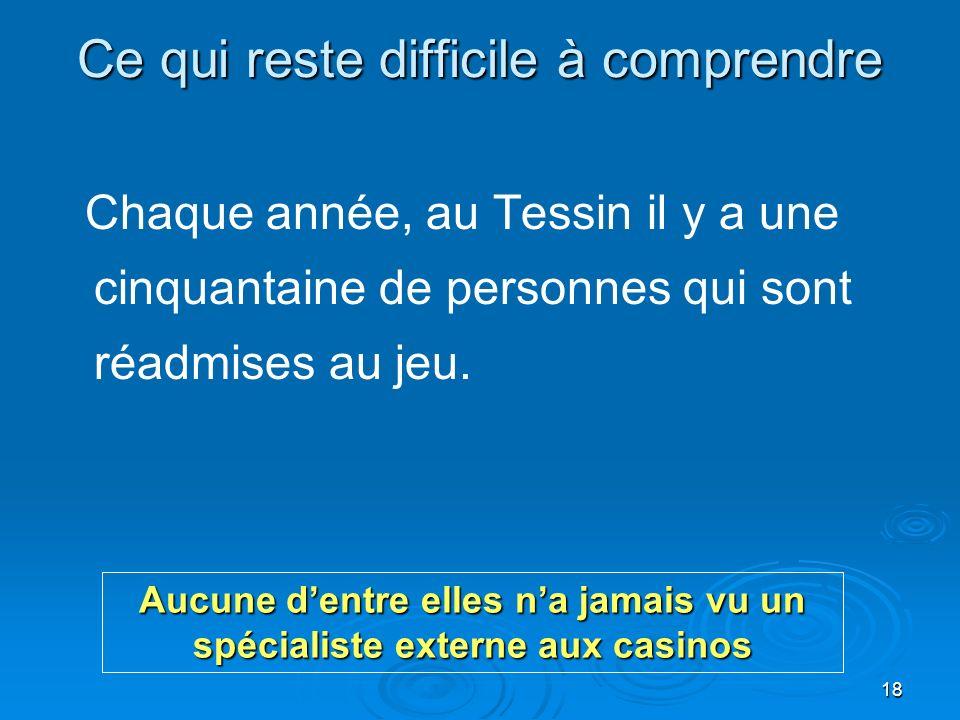 18 Ce qui reste difficile à comprendre Chaque année, au Tessin il y a une cinquantaine de personnes qui sont réadmises au jeu.